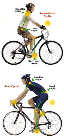 Proper Bike Fit and Bike-Related Injury Prevention are Focus of National Physical Therapy Month this October
