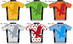 American Eagle Outfitters Tour of Pennsylvania presented by Highmark Healthy High 5® Unveils Official 2008 Race Jerseys